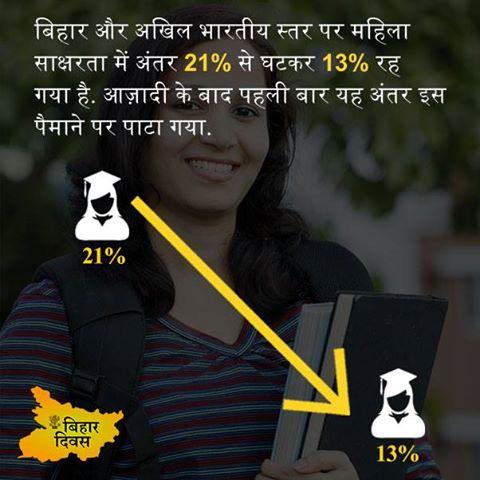 सीएम नीतीश कुमार के आंकड़े